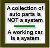 system is the parts